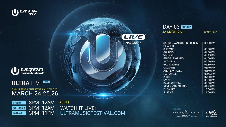 Ultra Miami 2017 Day 3